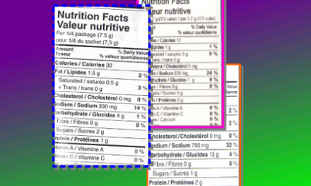 Getting Fatter?  Blame Inconsiderate Food Labels
